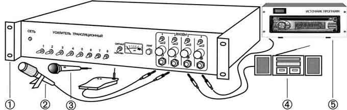 Компановка радиоузла