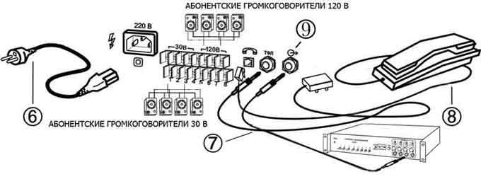 Вариант компоновки радиоузла
